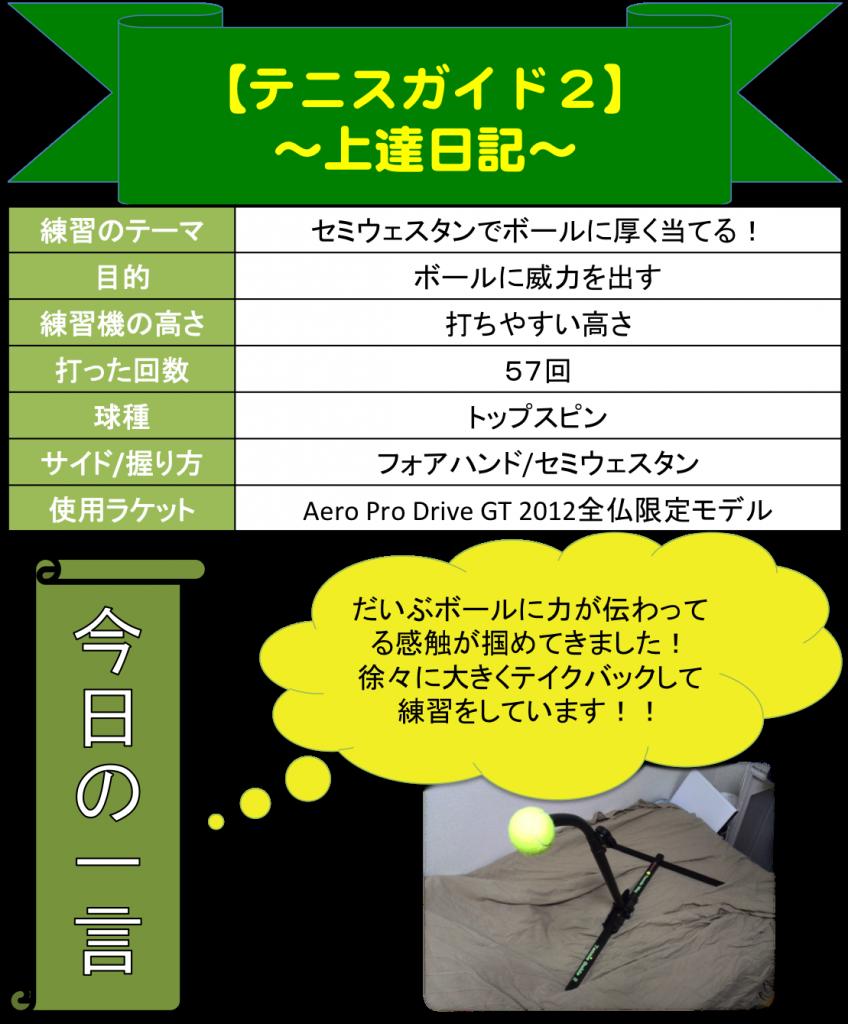 【コートの外でも上達したい!!7】 ガットの相性がプレーを決める!?