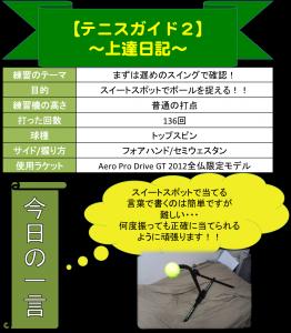 【コートの外でも上達したい!!12】 ポリ系ストリングスを選ぶ理由とは!?