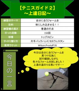 【コートの外でも上達したい!!23】番外編〜テニスガイド2インプレ〜